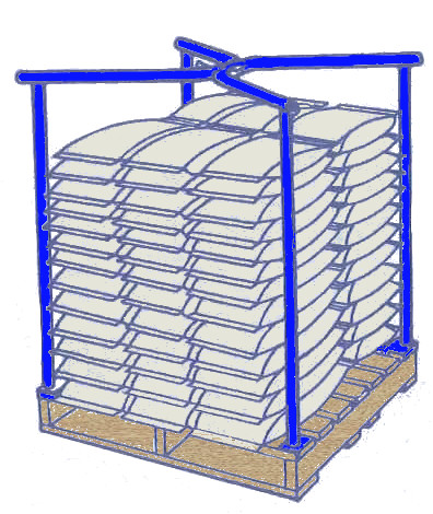 Pallet stacking frames used to store bags of product.
